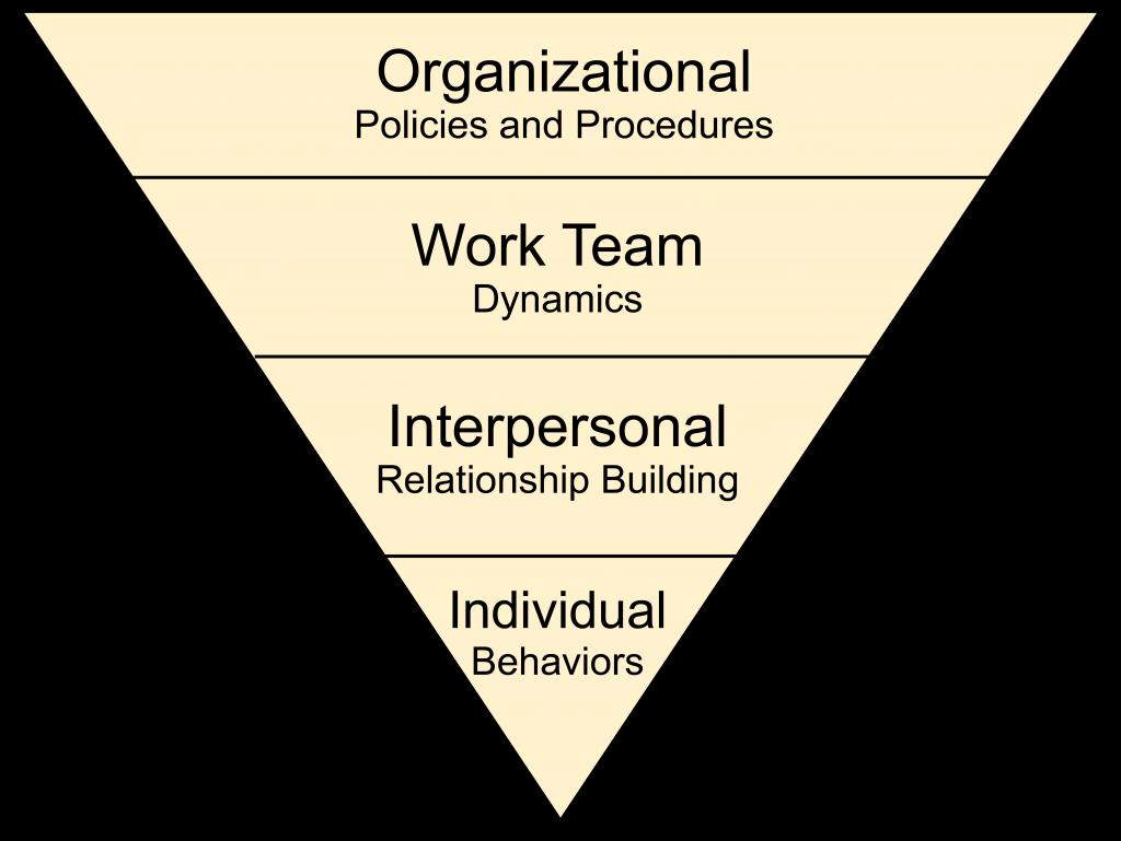 inclusion-framework2